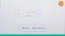 2a. lei da termodinâmica - Teoria