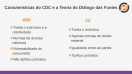 As principais características do CDC - Teoria