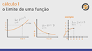 Funções Clássicas e Limite de uma Função