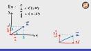 Combinação linear - Video