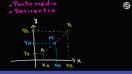 Coordenadas do ponto médio e coordenadas do baricentro - Teoria