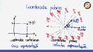 Coordenadas polares - Teoria