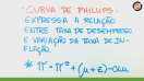Curva de Phillips - Teoria