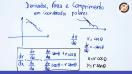 Derivadas, áreas e comprimento em coordenadas polares - Teoria