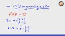 Diagonalização de uma matriz – construção da operação