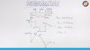 Diagrama de Momento Fletor e Força Cortante (parte 2)