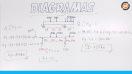Diagrama de Momento Fletor e Força Cortante - Teoria - parte 1