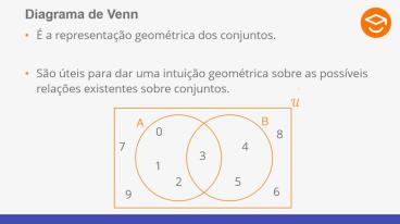 Conjuntos diagrama de venn teoria aulas resumos e exerc ccuart Choice Image