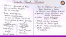 Direitos Romano, Germânico e Canônico - Teoria