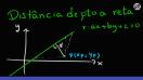 Distância de ponto a reta - Teoria