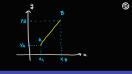Distância entre pontos - Teoria