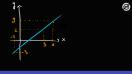 Equação geral da reta - Teoria