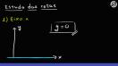Estudo da reta: noção intuitiva de equação da reta - Teoria