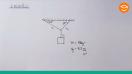 Leis de Newton - Aplicações - Exercícios - parte 1
