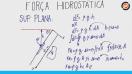 Força Hidrostática