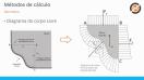 Forças em superfícies submersas curvas - Teoria