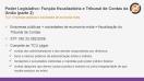 Função fiscalizatória e Tribunal de Contas da União - Teoria - parte 2