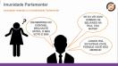 Imunidades parlamentares - Teoria - parte 1