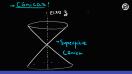 Introdução às cônicas e definições - Teoria