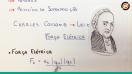 Lei de Coulomb - Teoria
