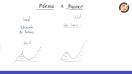 Máximos e mínimos de funções de mais de uma variável - Teoria