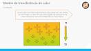 Modos de transferência de calor - Teoria