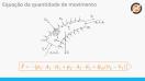Princípio da Conservação da Quantidade de Movimento - Teoria