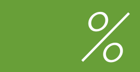 Porcentagem, juros e funções